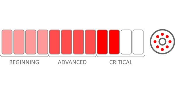 Der Schaeffler Service liefert keine komplexen Daten, sondern eine einfache Handlungsempfehlung - bestehend aus drei Merkmalen.