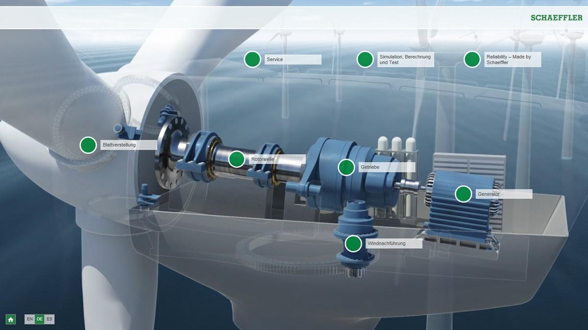 Interaktive Animation Windkraft